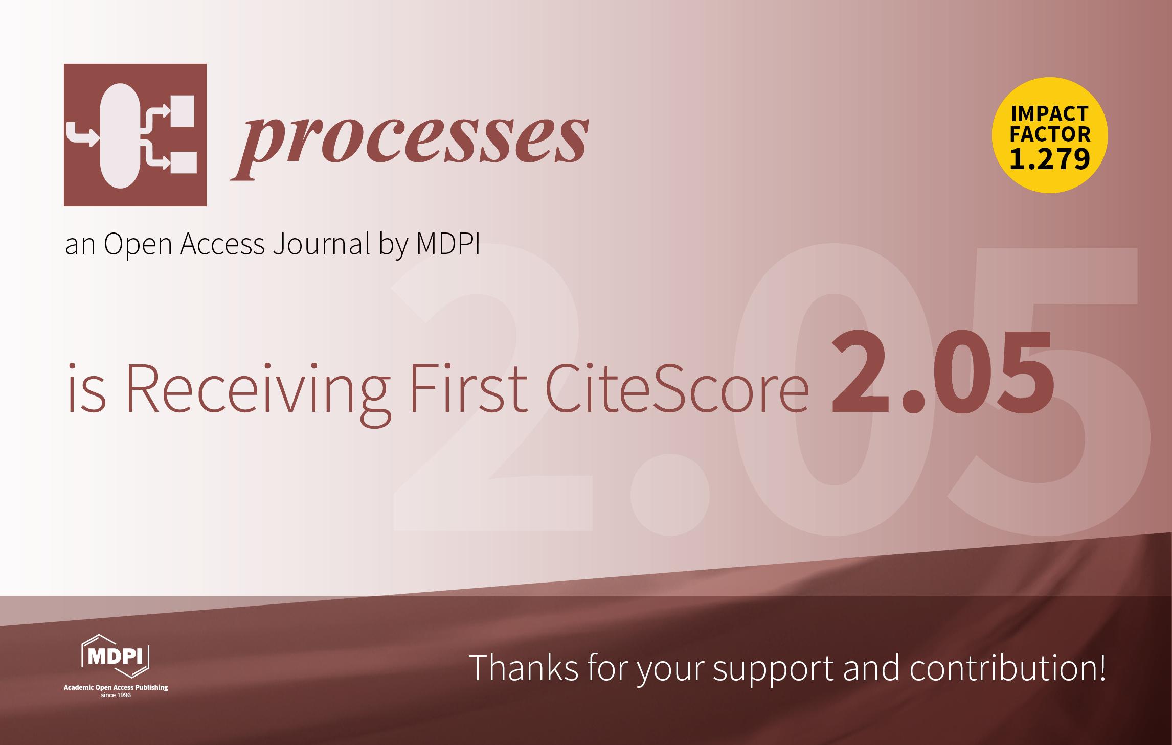 Processes | Announcements