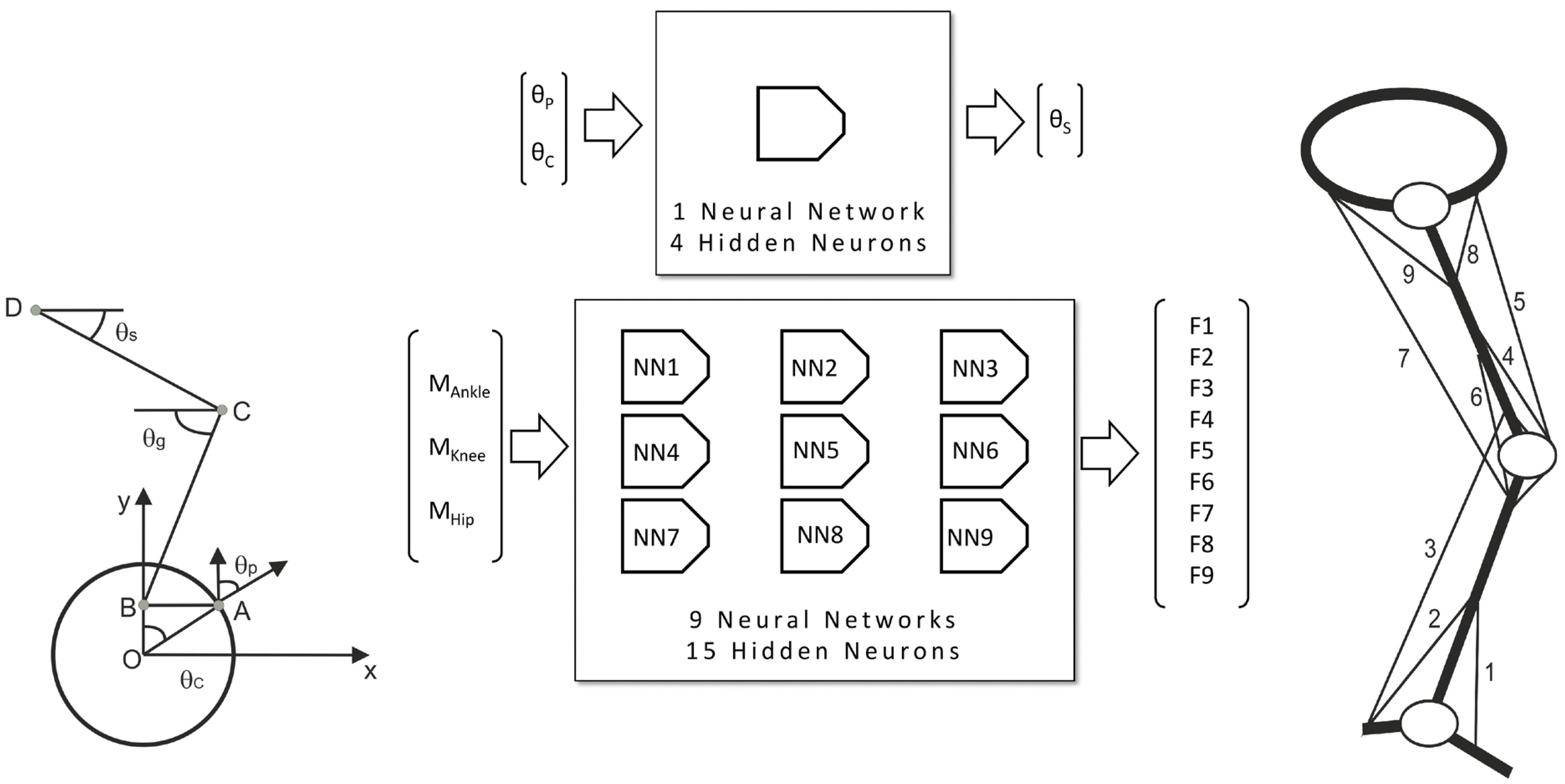 research papers on networks Attngan: fine-grained text to image generation with attentional generative adversarial networks tao xu 1, pengchuan zhang2, qiuyuan huang2, han zhang3, zhe gan4, xiaolei huang1, xiaodong he2.