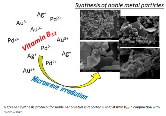 green synthesis of metal nanoparticles using Green synthesis and characterization of copper oxide nanoparticles metal oxide nanoparticles are in effective and eco-friendly green synthesis of nanoparticles.