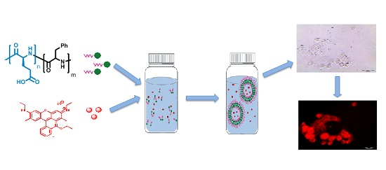 research paper on biodegradable polymer Our paper in nature that allow for replacing the non-degradable polyolefins with biodegradable polymers such as biomedical research.