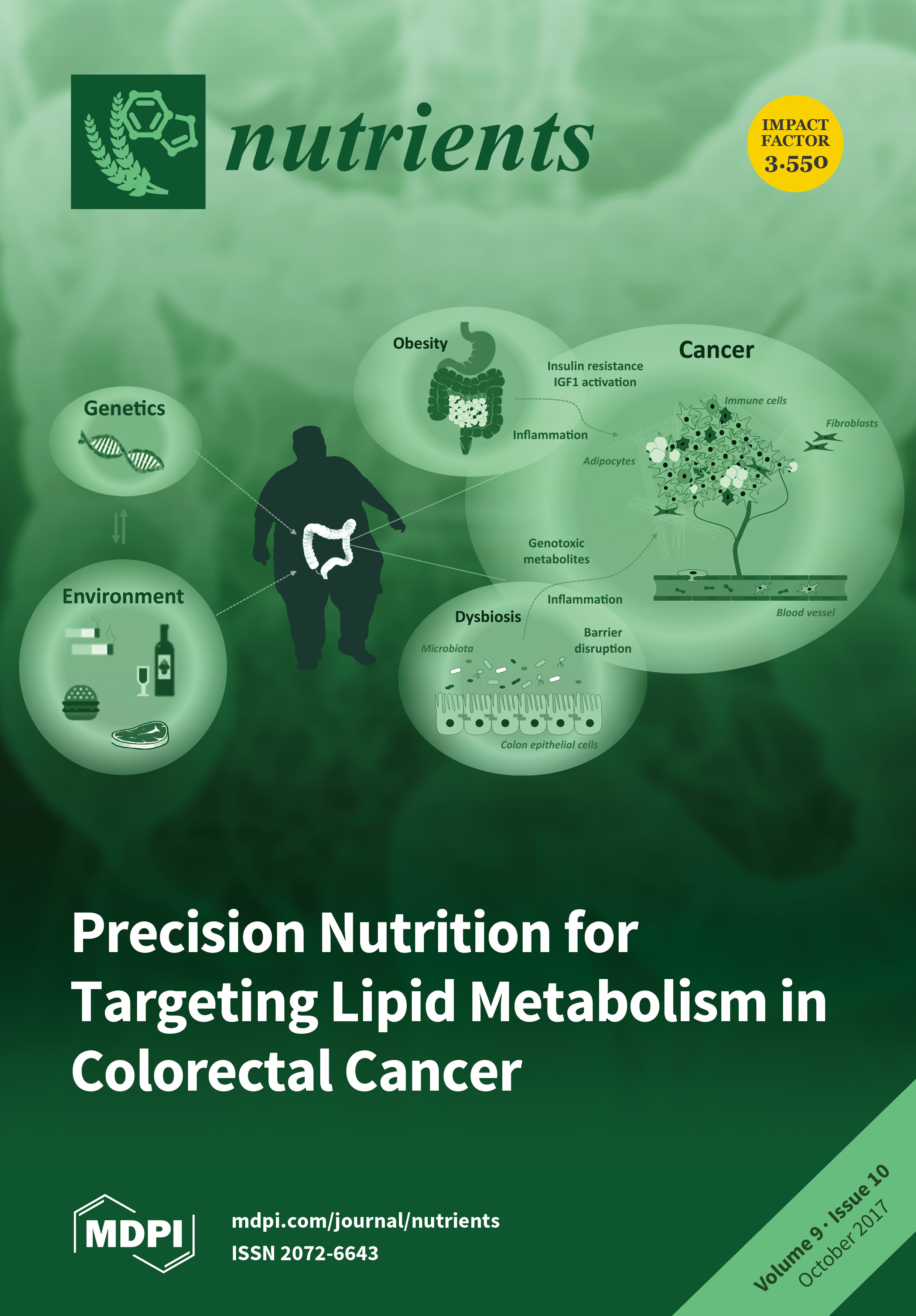 Nutrients October 2017 Browse Articles Calcium Softgel Green World Cover Story View