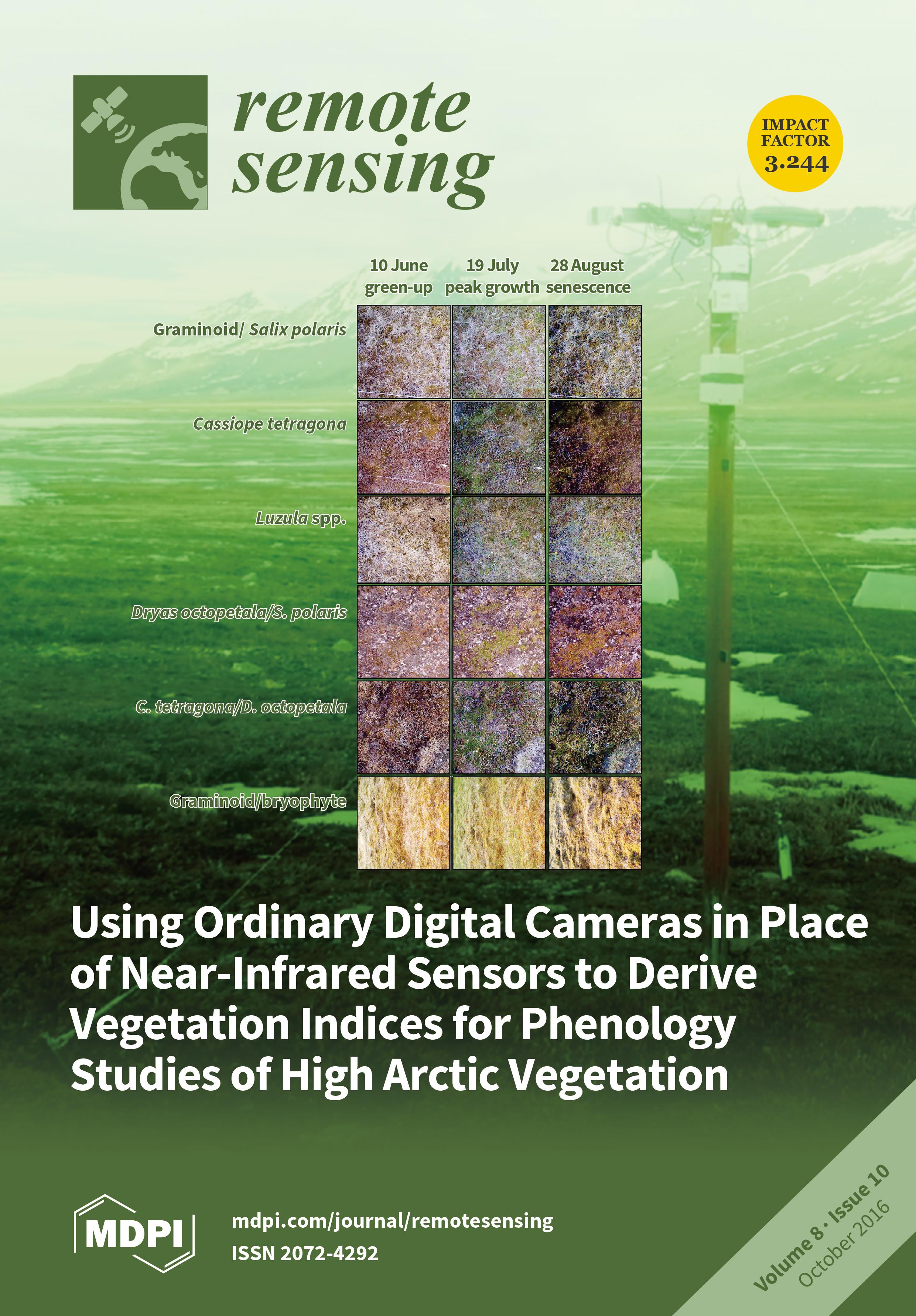 Remote Sensing | October 2016 - Browse Articles