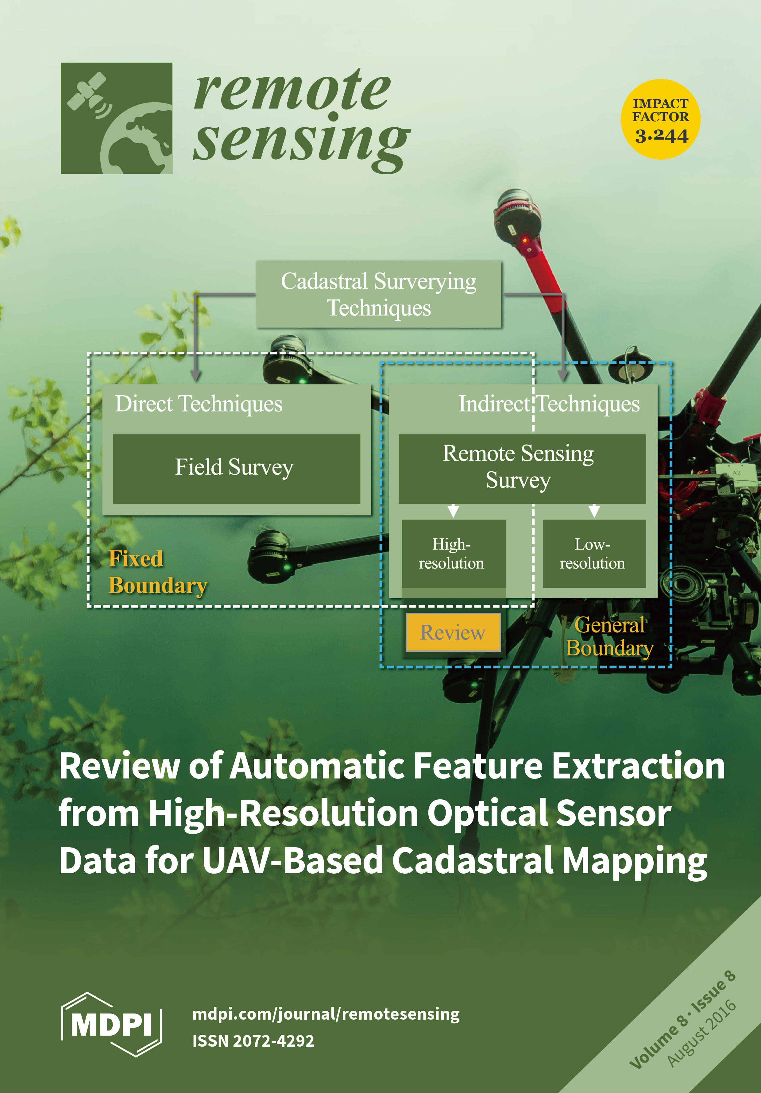 Remote Sensing | August 2016 - Browse Articles