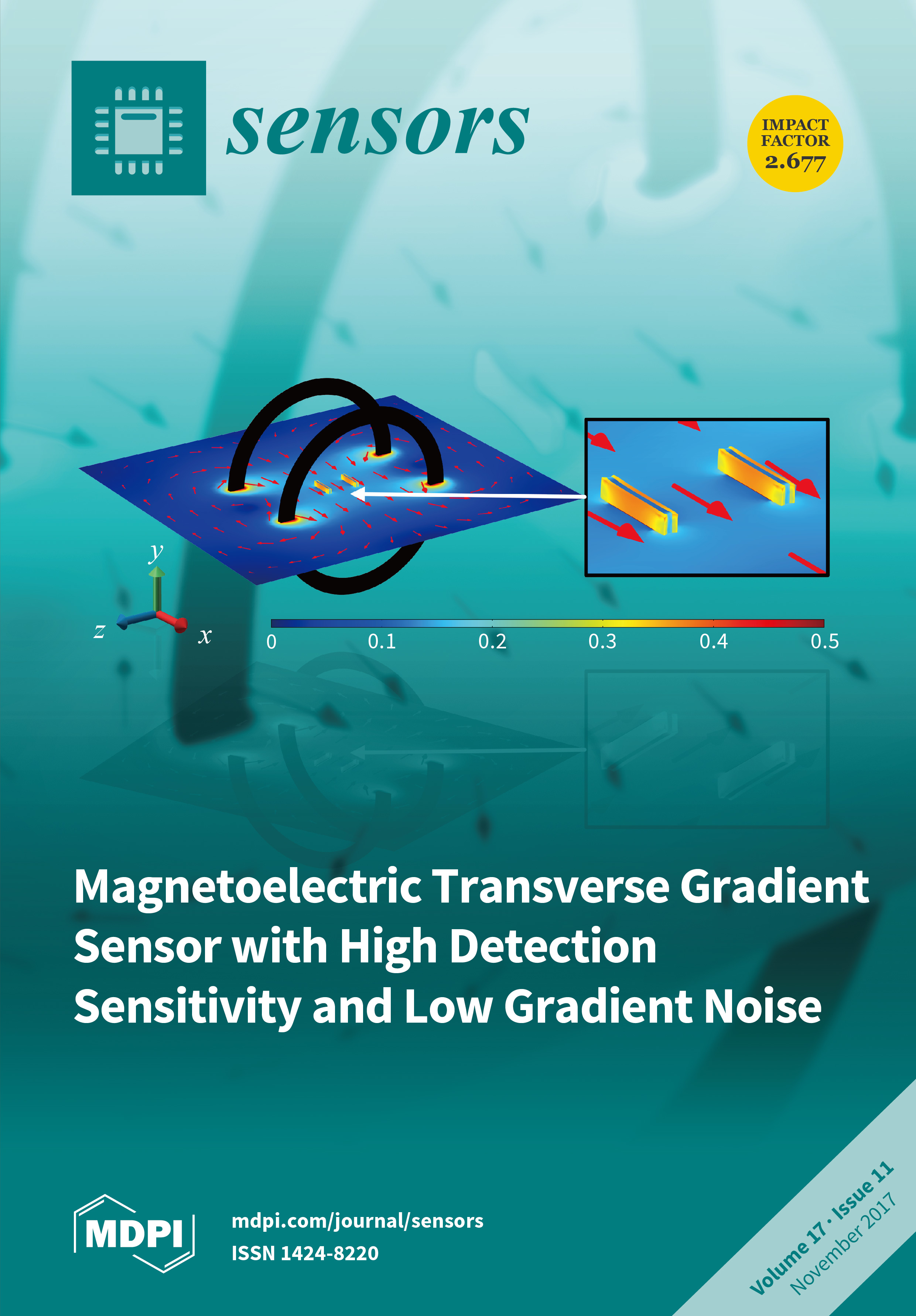 f58c121f5 Zhang and Or report a small-scale, standalone, and high-performance  magnetoelectric (ME) transverse gradient sensor for the ...