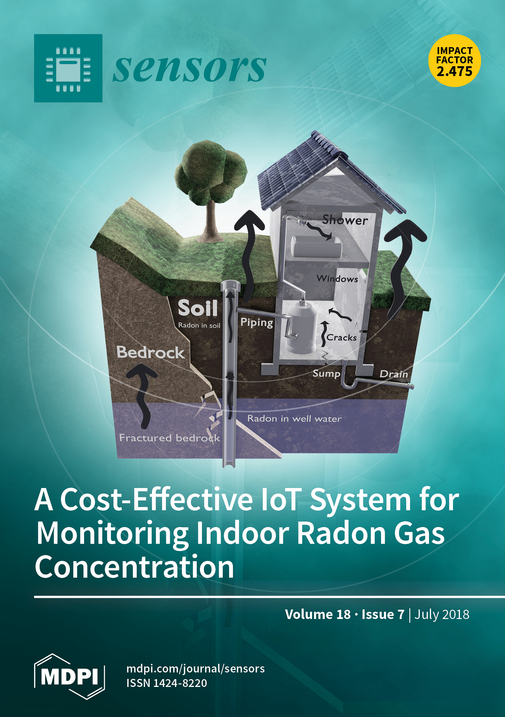 Read more. Radon is a noble gas originated from the radioactive decay chain  of uranium ...